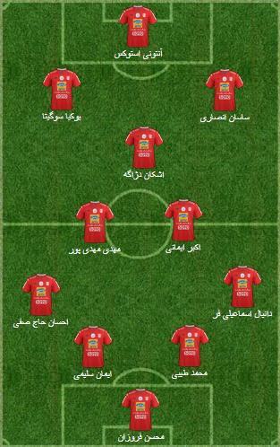 ترکیب تیم تراکتورسازی مقابل استقلال خوزستان